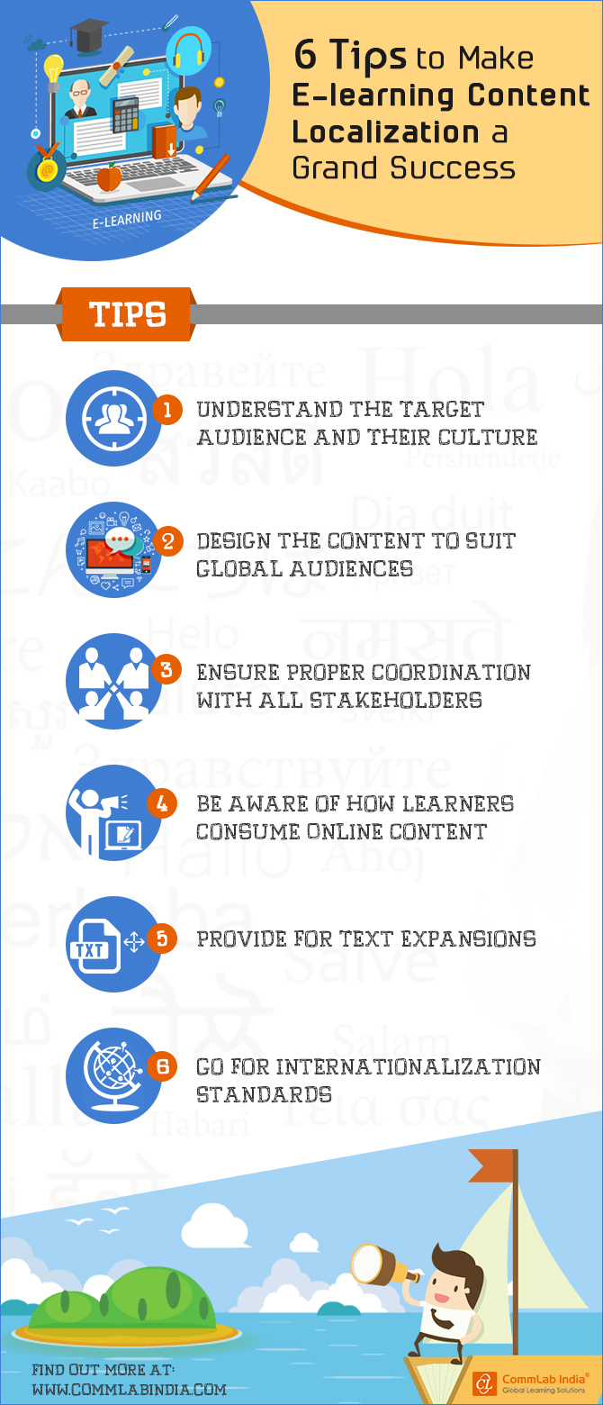 6 Tips To Make E Learning Content Localization A Grand