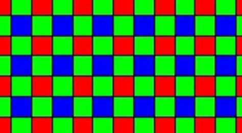 Op deze manier vangt de sensor van je camera het ligt op. Het licht wordt verdeeld in rood, groen en blauw.