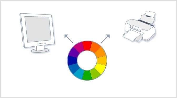 Baggerresulaten met Windows 10-kleurbeheer