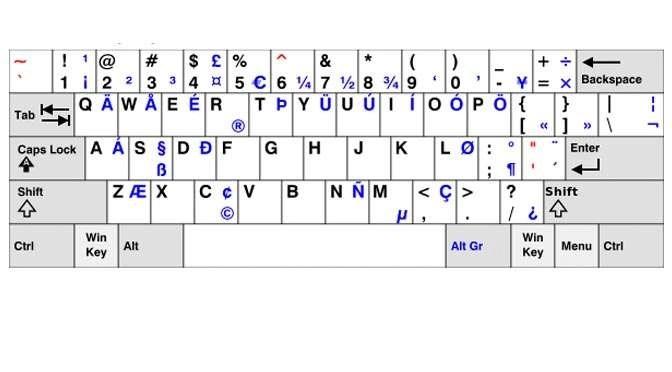 Waar zitten die `~¿©®-speciale tekens op mijn Windows-toetsenbord?