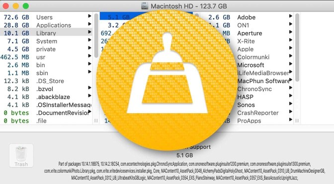 Een volle opstartschijf in macOS