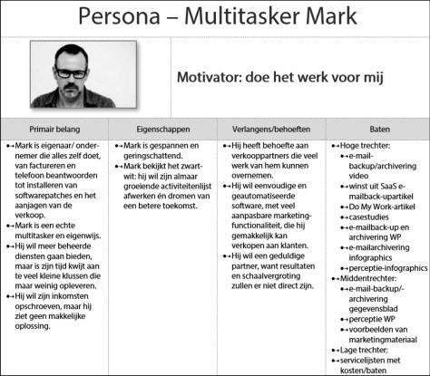 screenshot van persona-kaart
