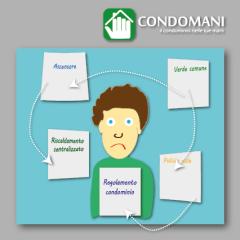 Cos'è il Regolamento Condominiale?