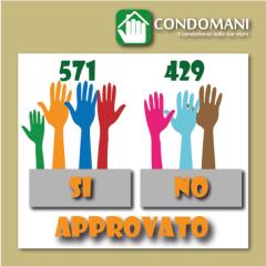 Rendiconto delle spese condominiali