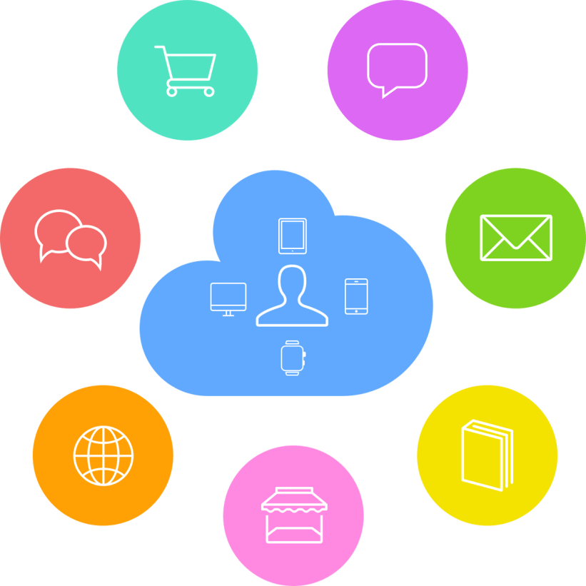 customer engagement strategy 1