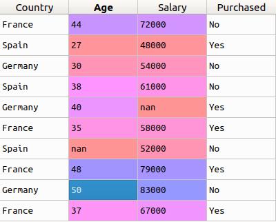 Age_Salary_Data