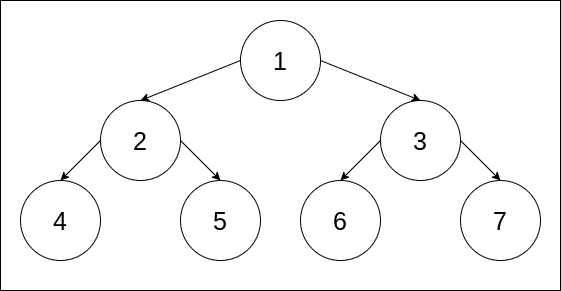 SImple_Binary_Tree