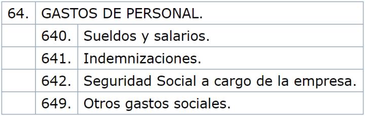 64. GASTOS DE PERSONAL