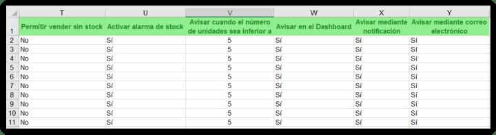 Excel de ejemplo para productos o servicios de catálogo. Columnas T a Y.