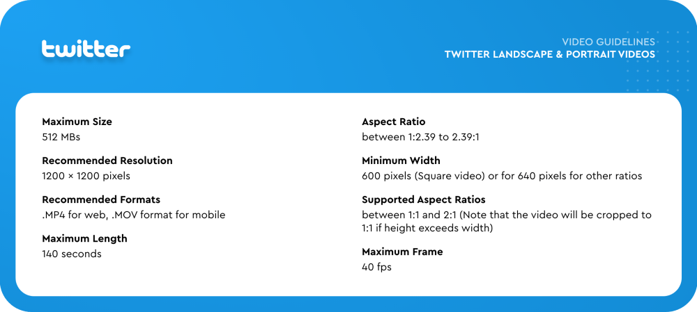 twitter video requirements and twitter video specs