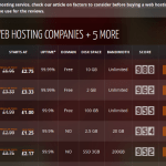 CooliceHost rated among the best UK hosting providers