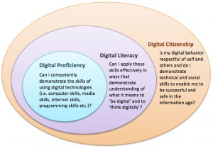 Digital Citizenship 3