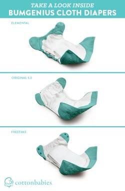 Take a look inside bumGenius Cloth Diapers. Original 5.0 vs. Freetime vs. Elemental #bumgenius #clothdiapers