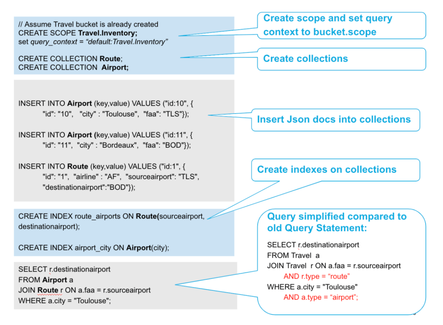 Create Scope, Collection, Index