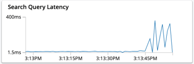 query latency stats
