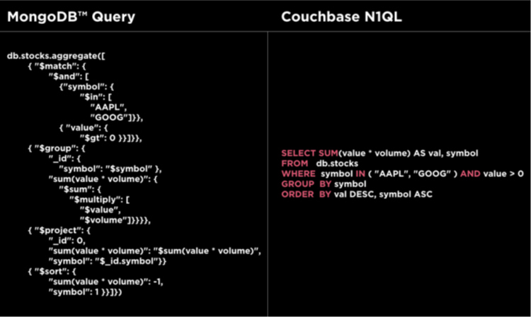 Query language comparison between Couchbase N1QL and MongoDB