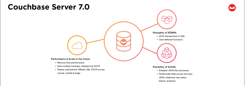 Announcing Couchbase Server 7.0