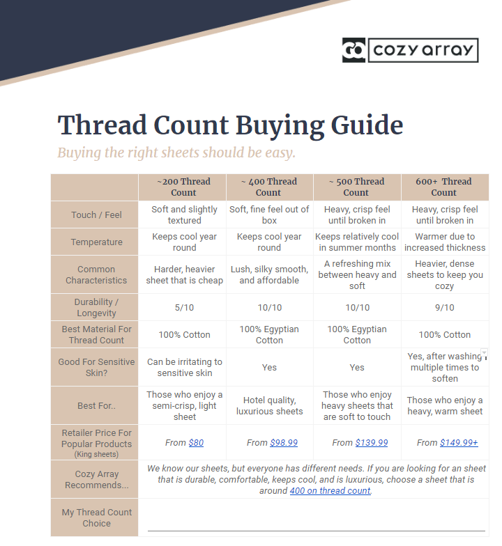 Everything You Need To Know About Thread Count For Bed Sheets Cozy