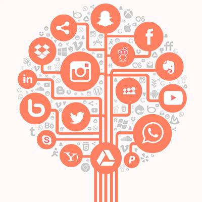 choosing social networks profiles image 2