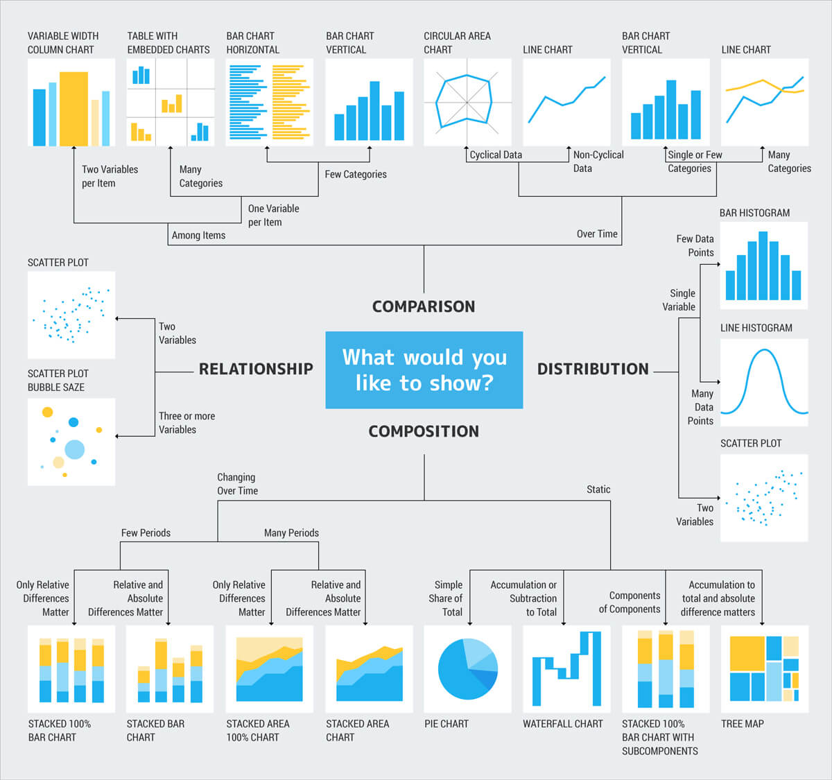 Mastering Data Storytelling 5 Steps To Creating