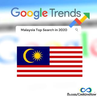 Top Search Keyword in Google 2020 for Malaysia
