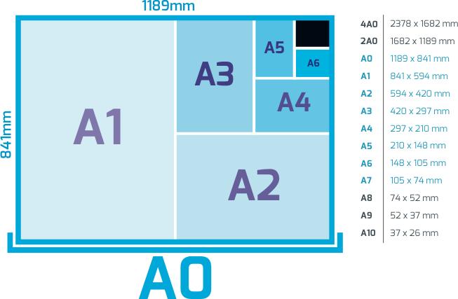 simplificando os tamanhos e formato dos papéis creative blog