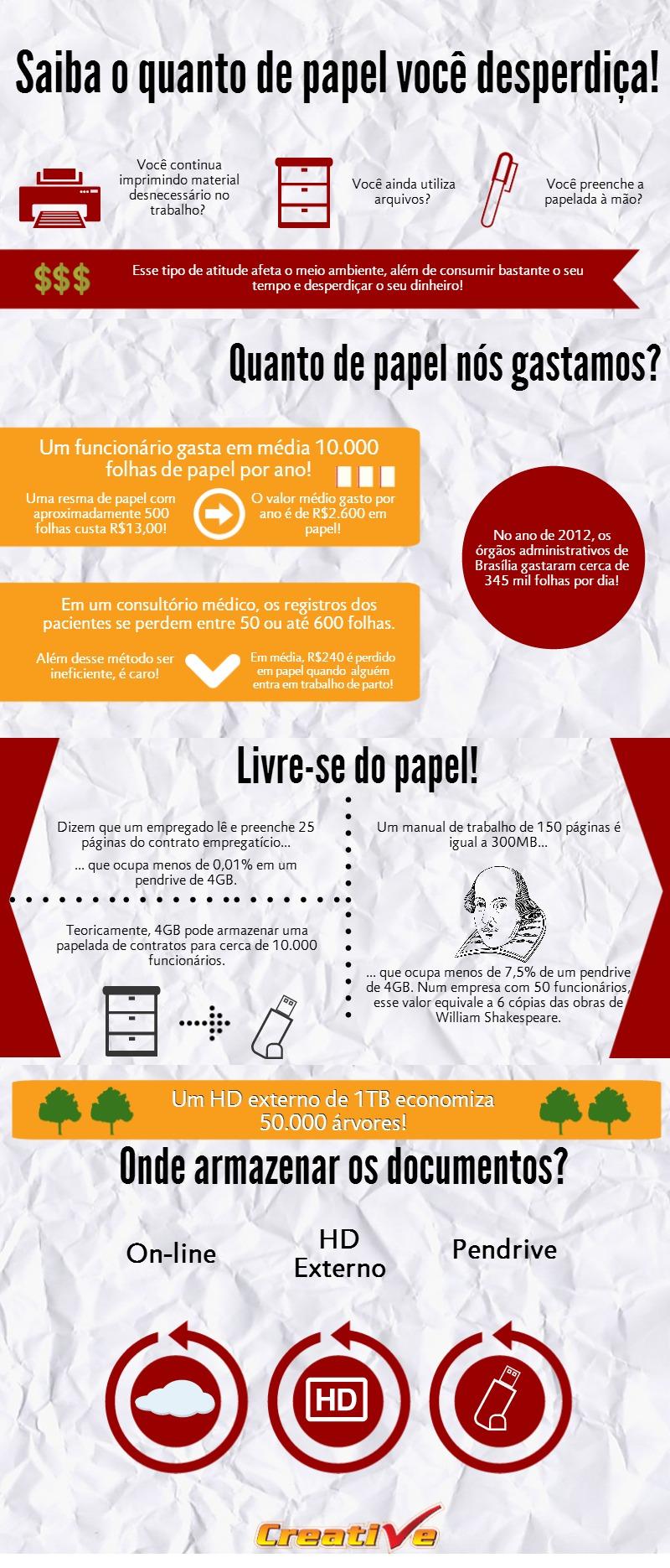 economizar papel