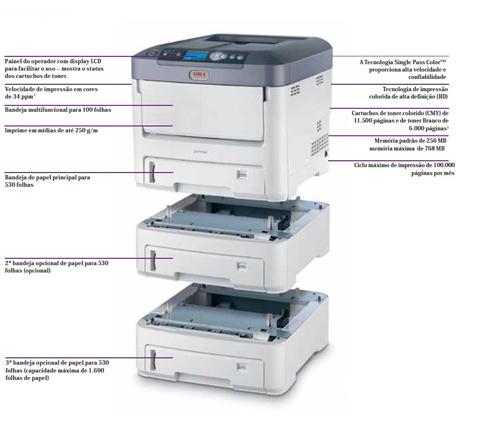impressora okidata w 2