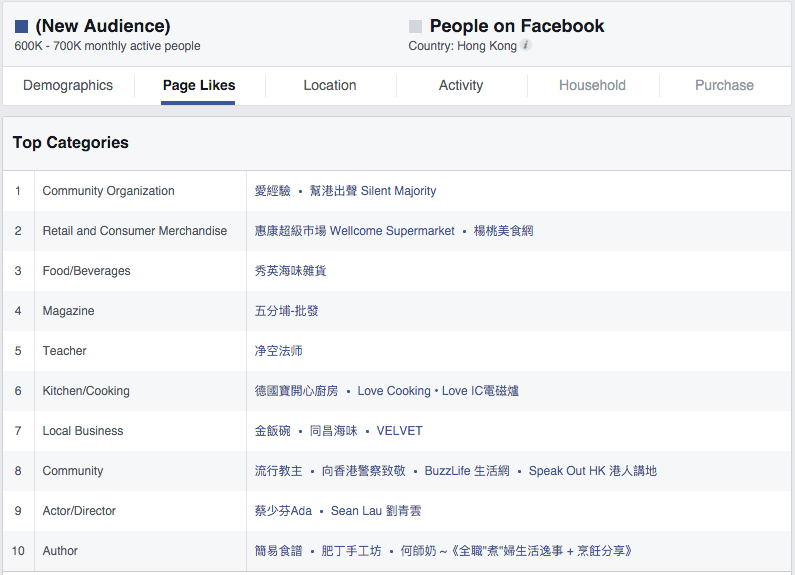 Facebook Audience Female Chinese 35+