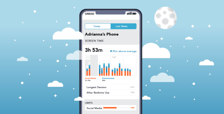 "Illustration of a cell phone on a background of clouds. The phone's screen says ""Arianna's phone"" with a screenshot of her usage hours."