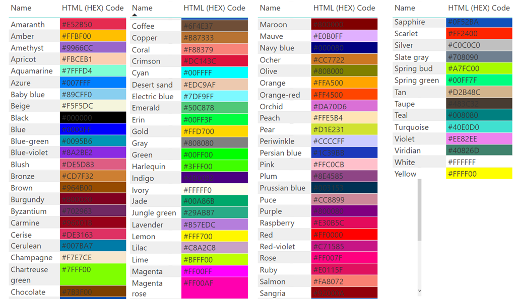 Chris Webb S Bi Blog Colour Names Supported In Power Bi