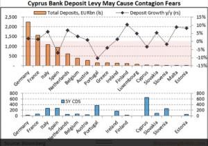 cyprus contagion