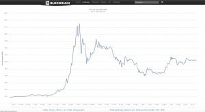 bitcoin 21-7-14