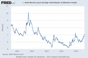 us high yield