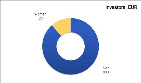 Kopli tee 44 - mehed vs naised ENG