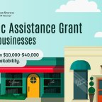 City creates program to aid local small businesses