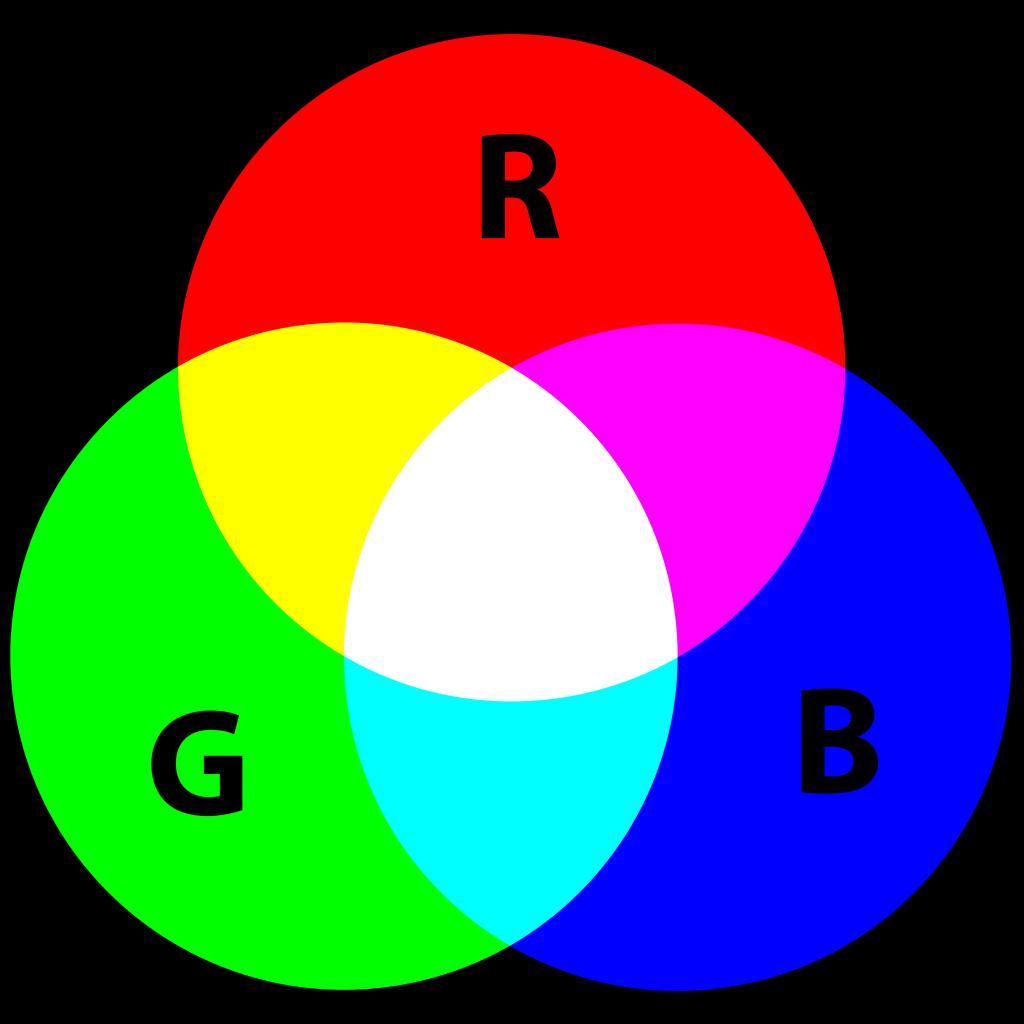 RGB color diagram
