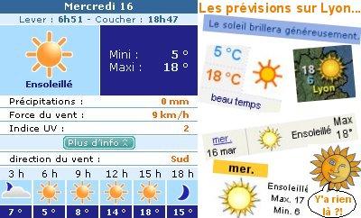 Prévisions météo lyonnaises