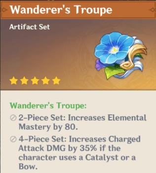 Wanderer's Troupe
