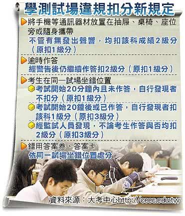 98學年度學測違規規則修訂