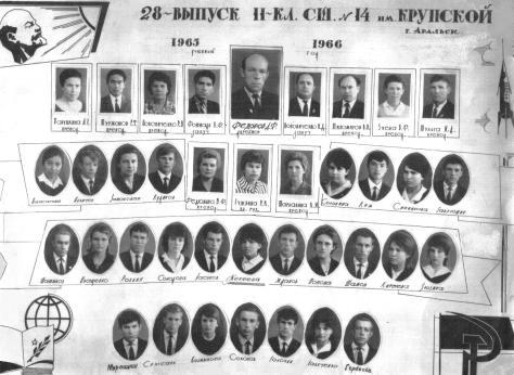 Выпускное фото Льва Рохлина и его одноклассников.