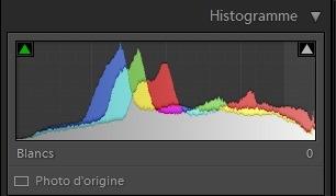 plage dynamique apsc vs plein format