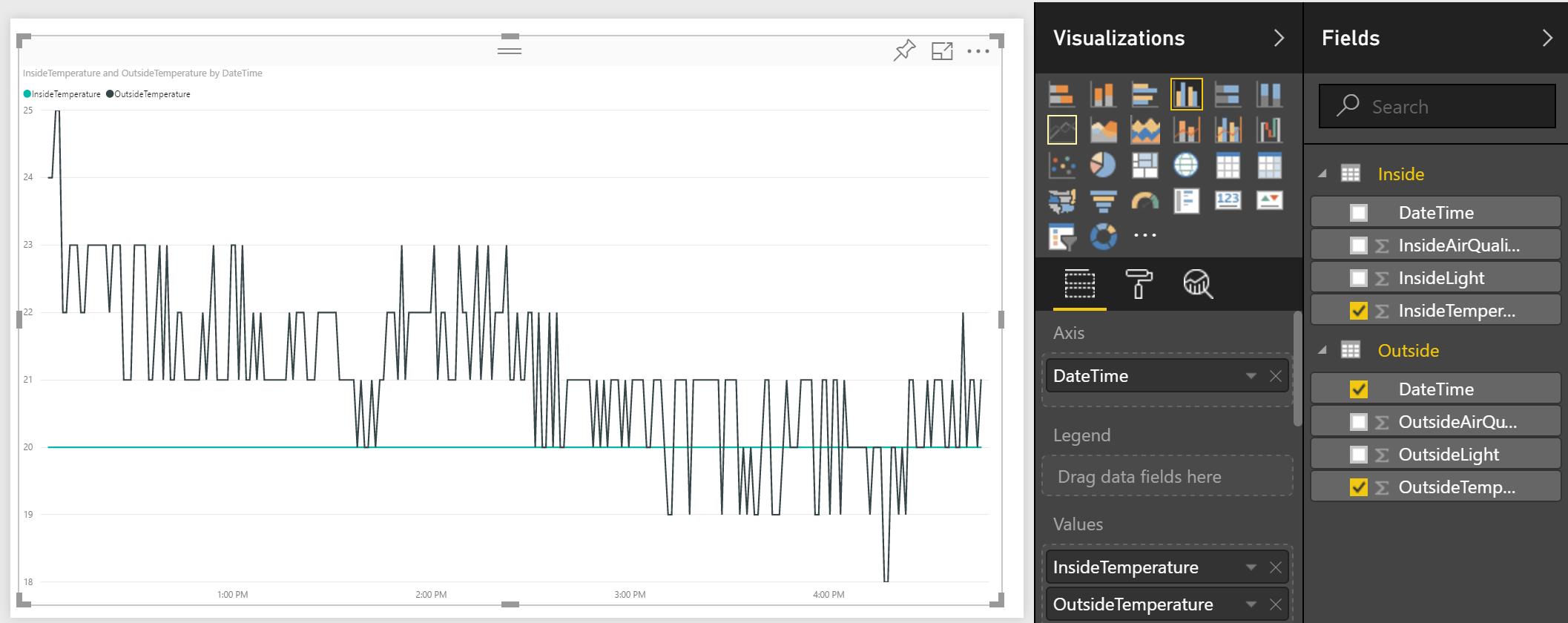 Powerbi Env Visual 1