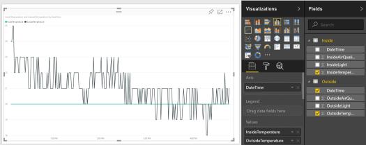 PowerBI API Dataset Relationships
