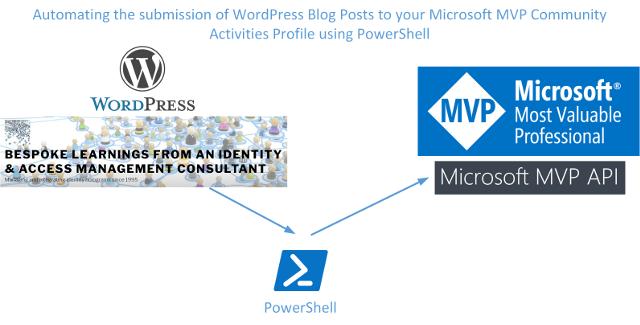 Microsoft MVP Community Activities