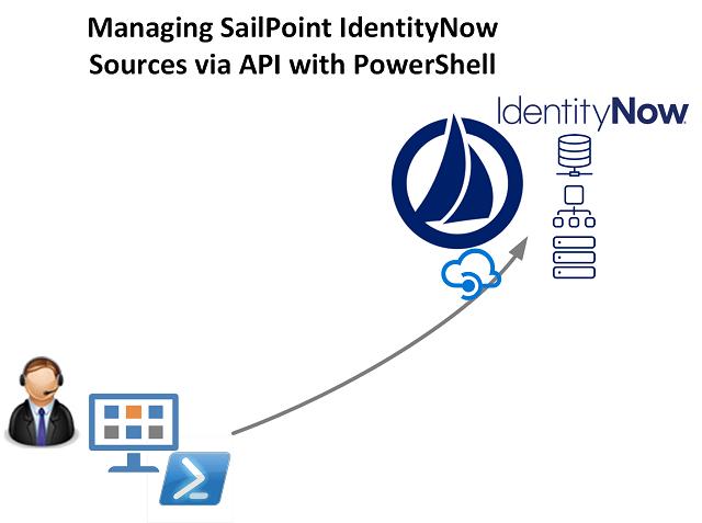 Managing SailPoint IdentityNow Sources via the API with