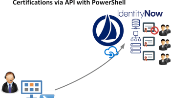 PowerShell - The underlying connection was closed: An unexpected
