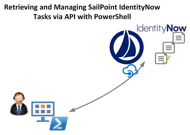 Sailpoint IdentityNow Tasks via API using PowerShell