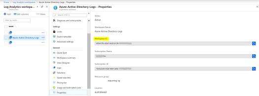 Azure AD Log Analytics KQL queries via API with PowerShell