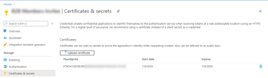 Certificate Configured on the Azure AD Registered Application